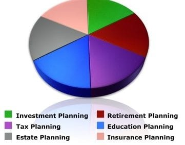 May 2020 Highlight: Financial Planning: Helping You See the Big Picture